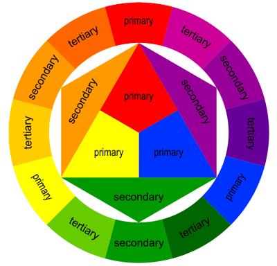colr wheel